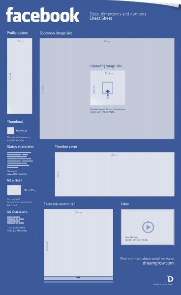 The Old Facebook Design Specs