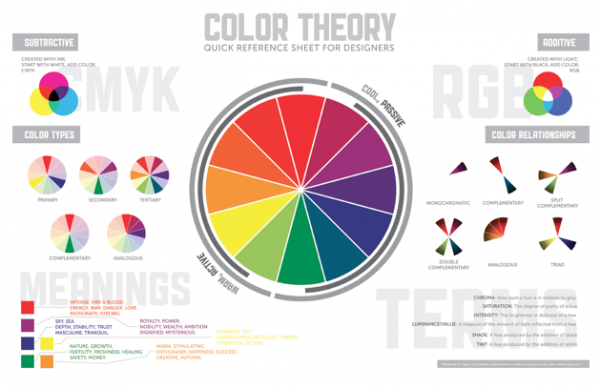 Meanings Of Colors the meaning of color in graphic design | color meanings