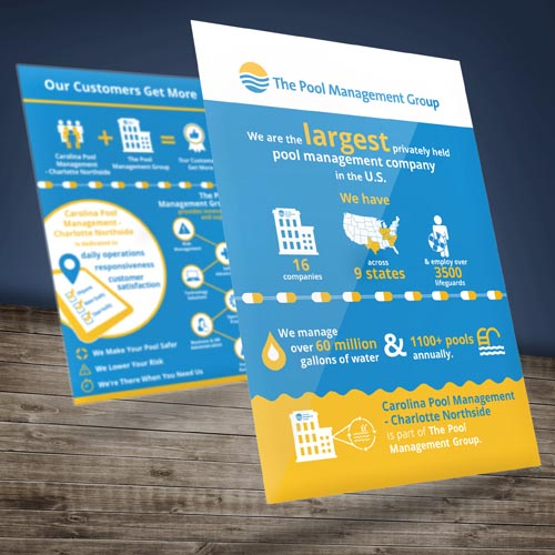 Pool Company Flyer Design atlanta web design