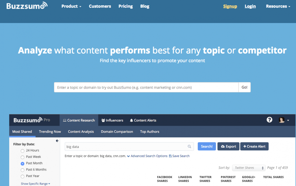 grow your business with buzzsumo